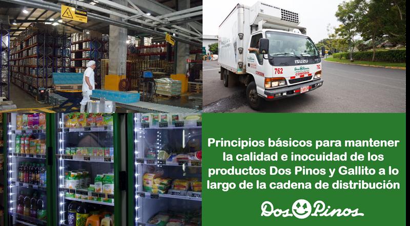 Principios Básicos de Calidad en Comercio - Regional